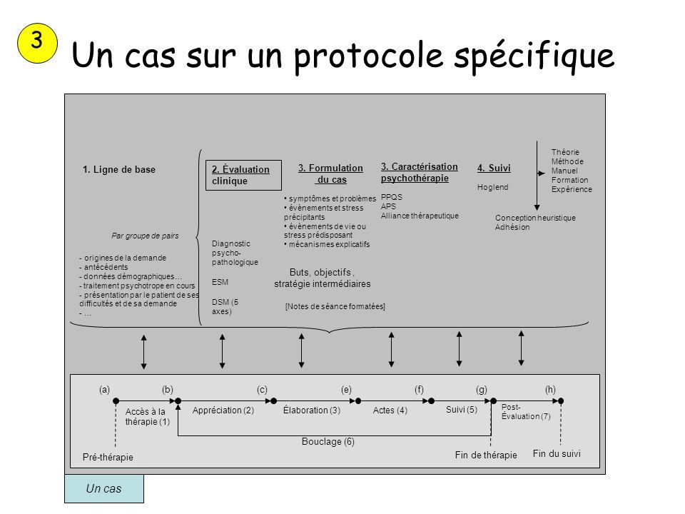 Un cas sur un protocole spécifique