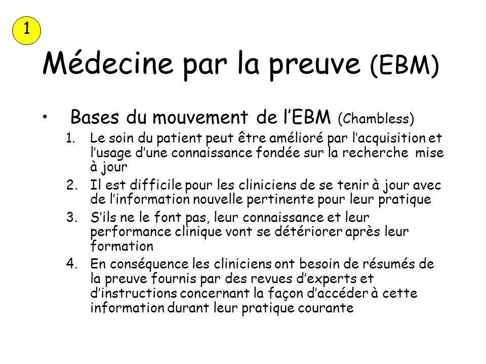 Médecine par la preuve (EBM)