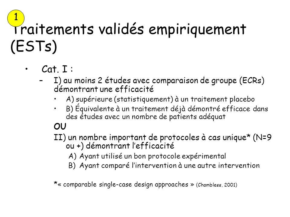 Traitements validés empiriquement (ESTs)