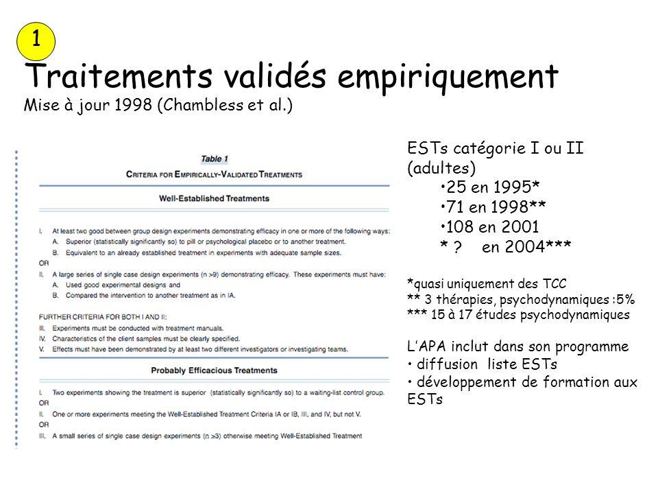 Traitements validés empiriquement Mise à jour 1998 (Chambless et al.)