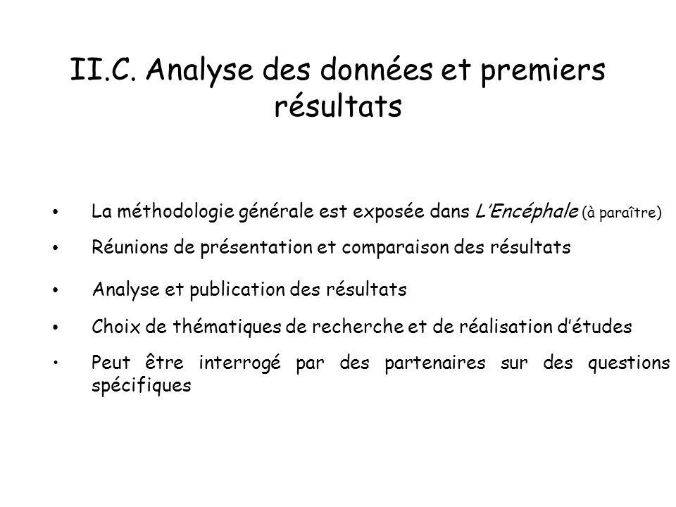 II.C. Analyse des données et premiers résultats