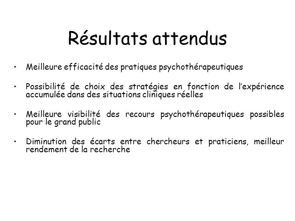 Résultats attendus Meilleure efficacité des pratiques psychothérapeutiques.