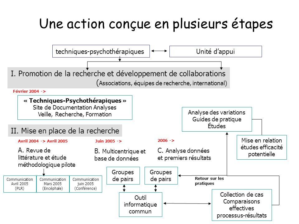 Une action conçue en plusieurs étapes