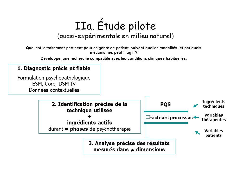 IIa. Étude pilote (quasi-expérimentale en milieu naturel)