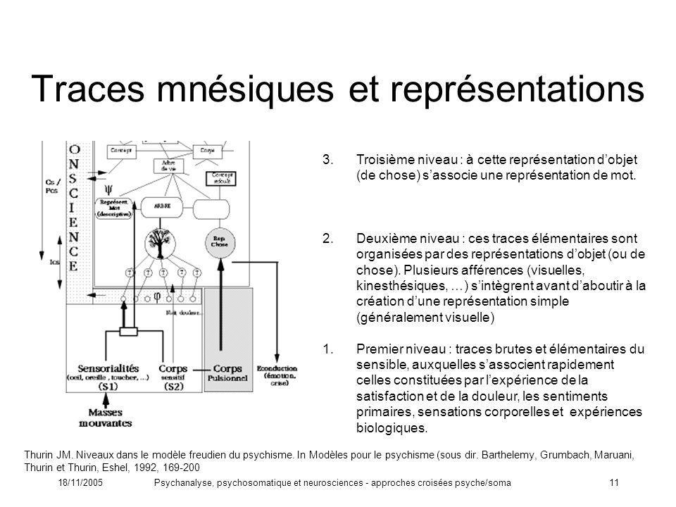 Traces mnésiques et représentations