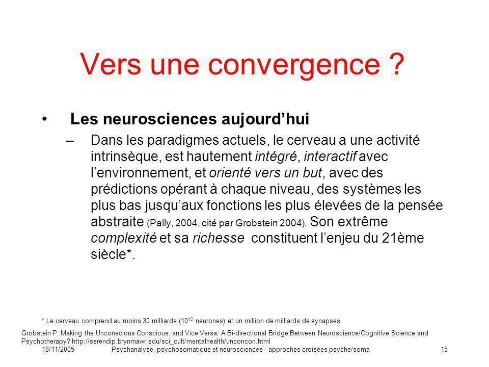 Vers une convergence Les neurosciences aujourd'hui