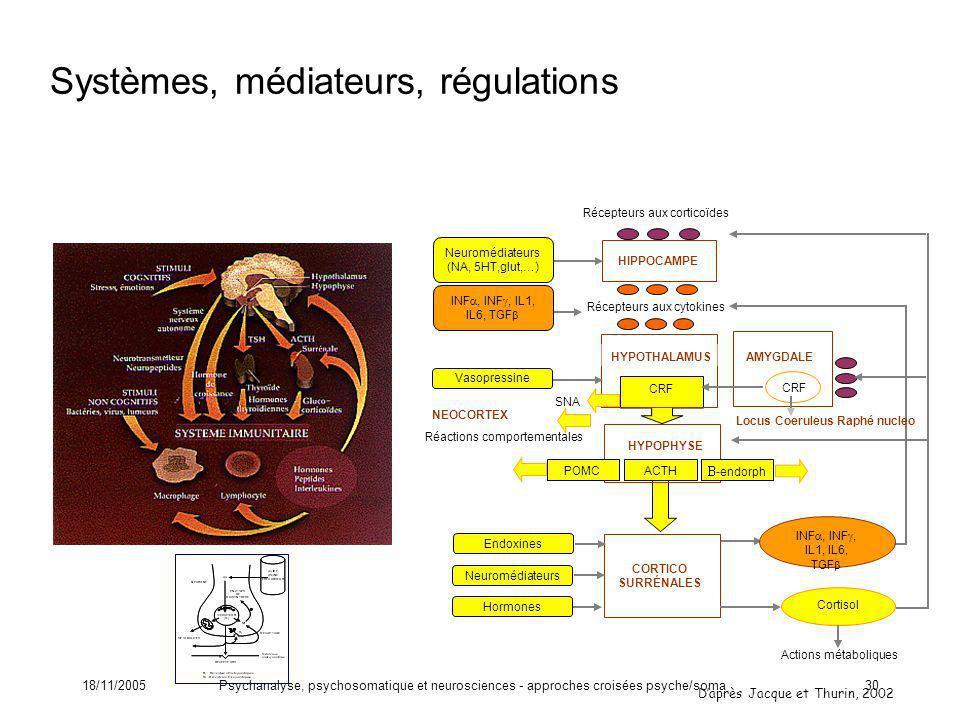 Systèmes, médiateurs, régulations