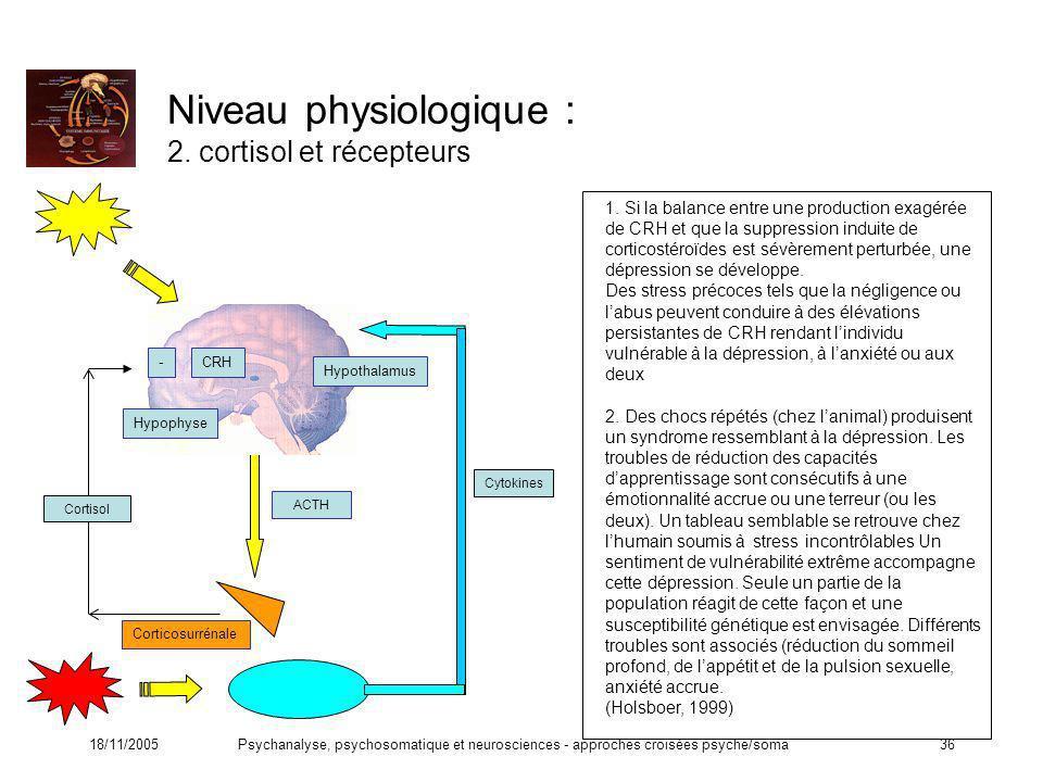 Niveau physiologique : 2. cortisol et récepteurs