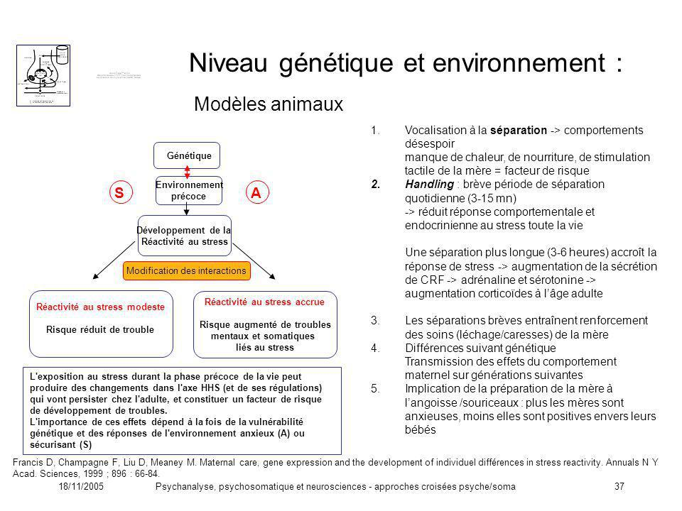 Niveau génétique et environnement : Modèles animaux