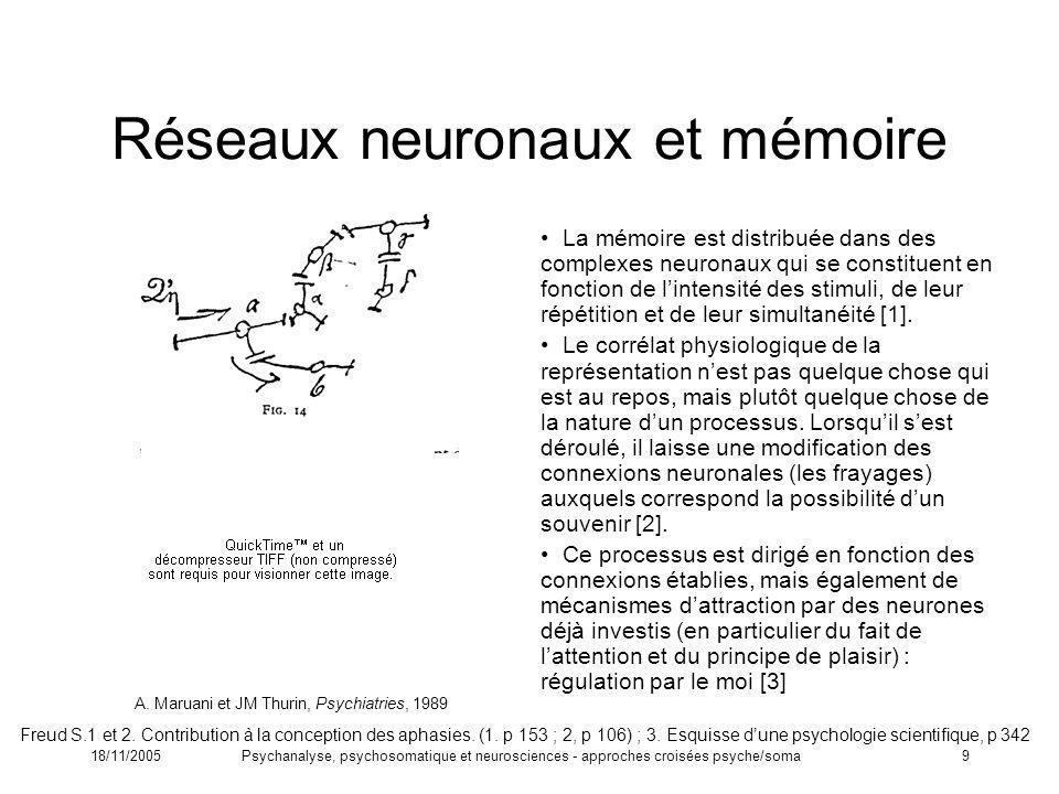 Réseaux neuronaux et mémoire