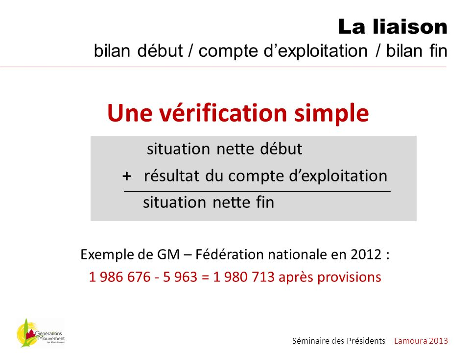 La liaison bilan début / compte d'exploitation / bilan fin