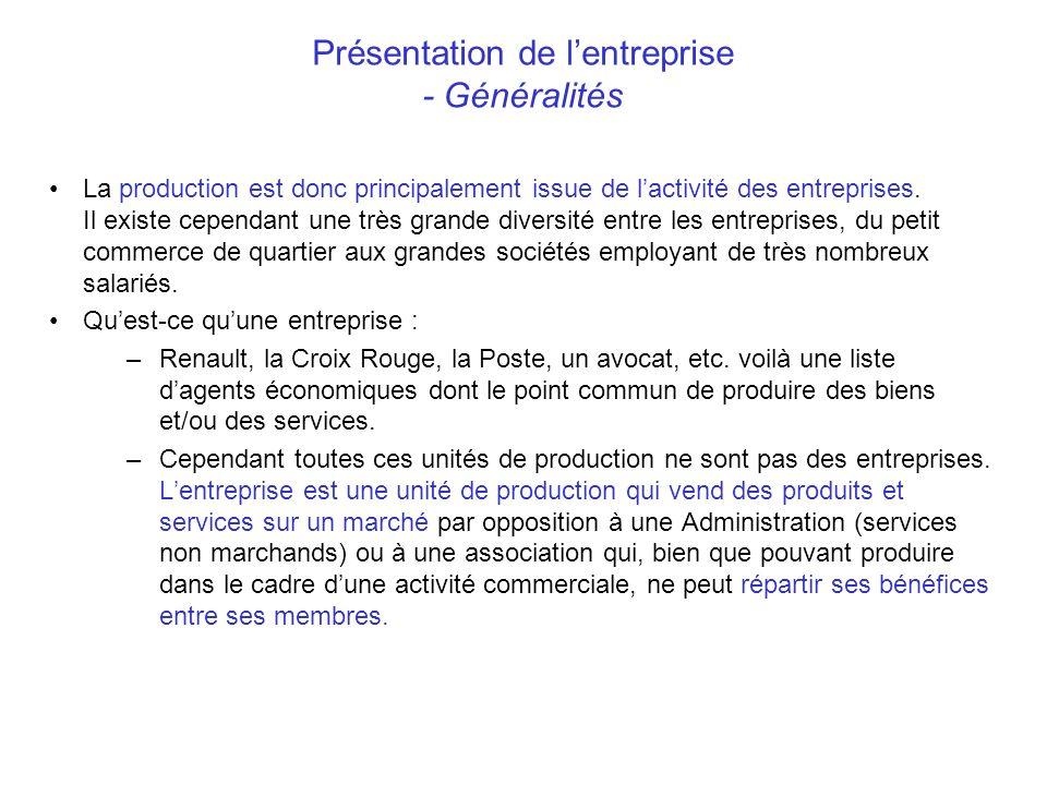 Présentation de l'entreprise - Généralités