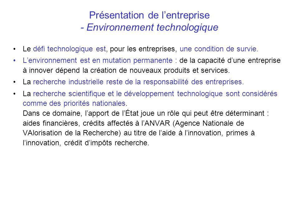 Présentation de l'entreprise - Environnement technologique