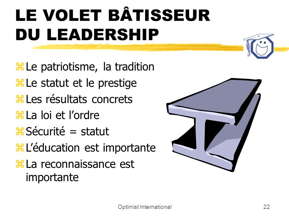 LE VOLET BÂTISSEUR DU LEADERSHIP