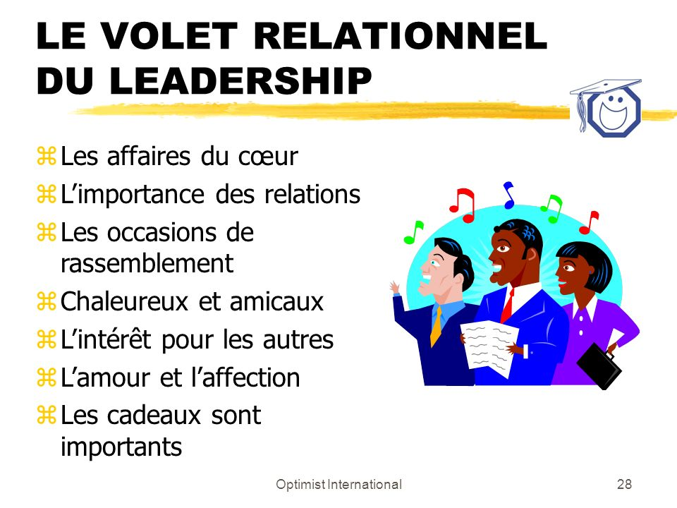 LE VOLET RELATIONNEL DU LEADERSHIP