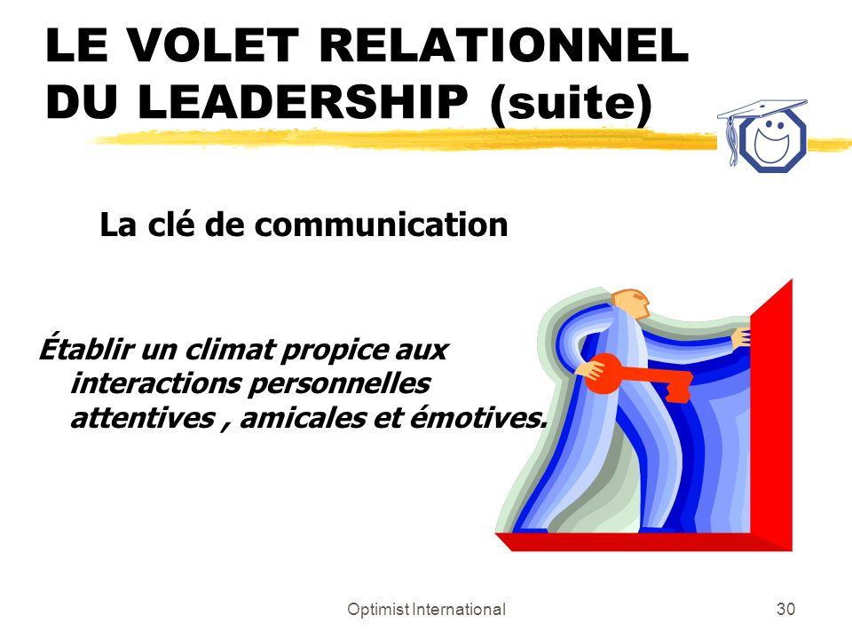 LE VOLET RELATIONNEL DU LEADERSHIP (suite)