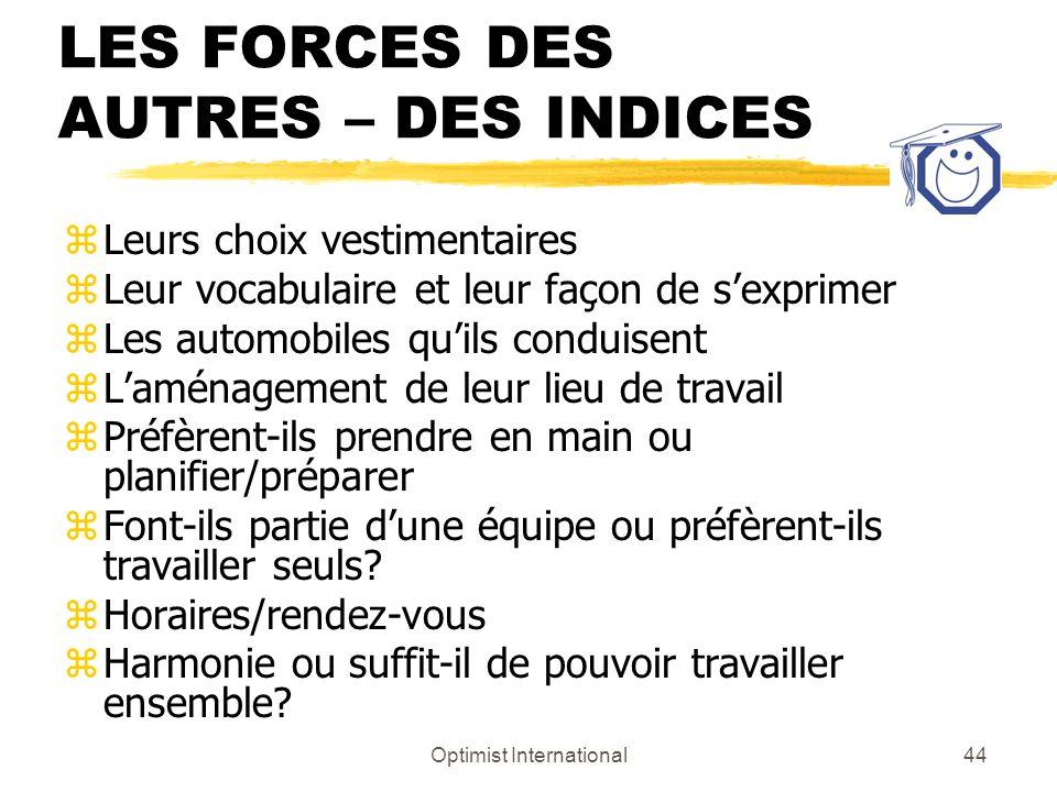 LES FORCES DES AUTRES – DES INDICES