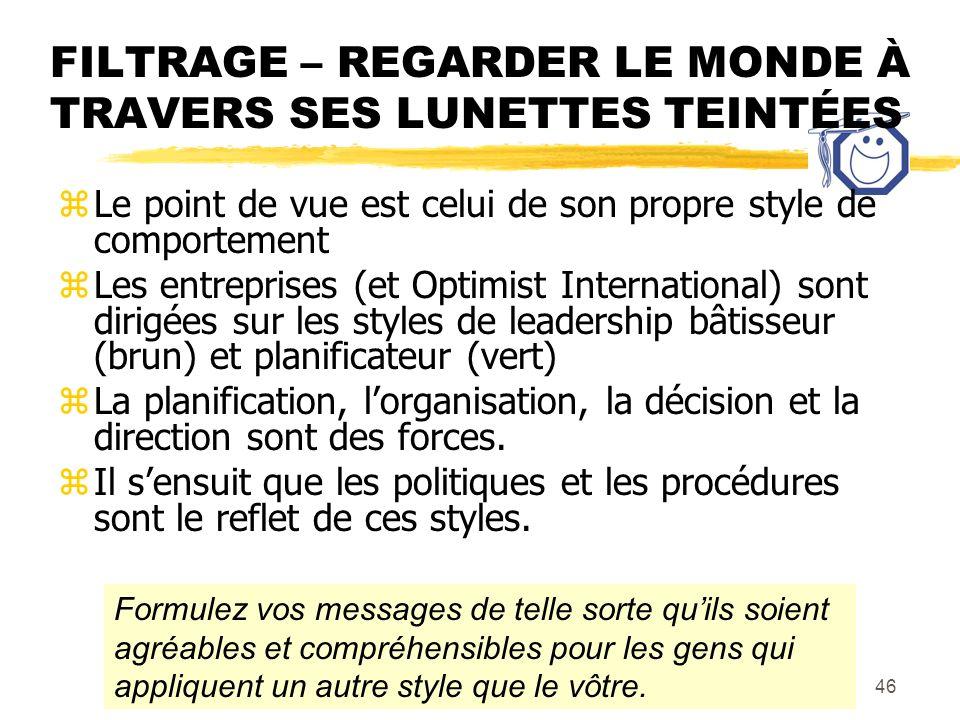 FILTRAGE – REGARDER LE MONDE À TRAVERS SES LUNETTES TEINTÉES