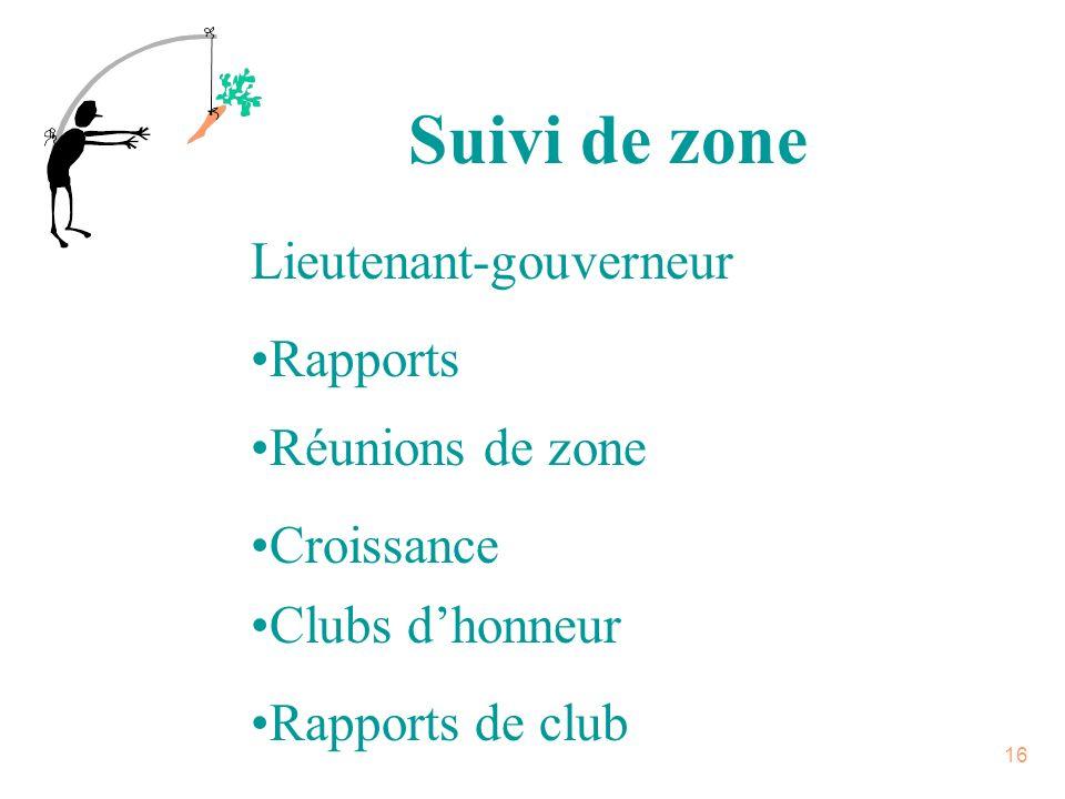 Suivi de zone Lieutenant-gouverneur Rapports Réunions de zone
