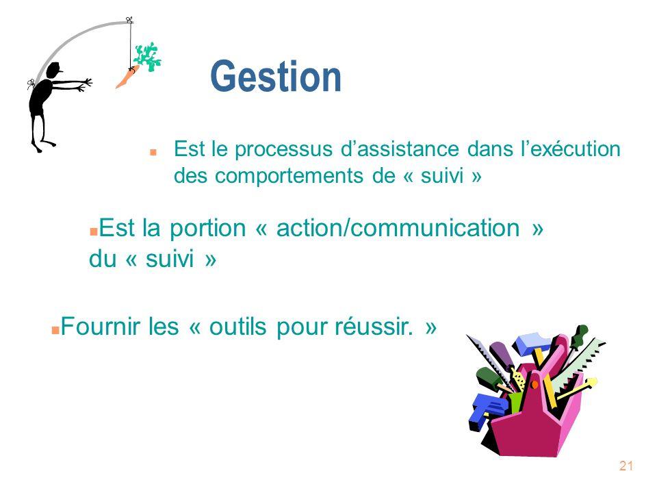Gestion Est la portion « action/communication » du « suivi »