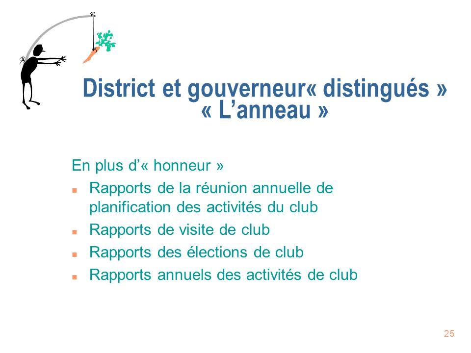 District et gouverneur« distingués » « L'anneau »