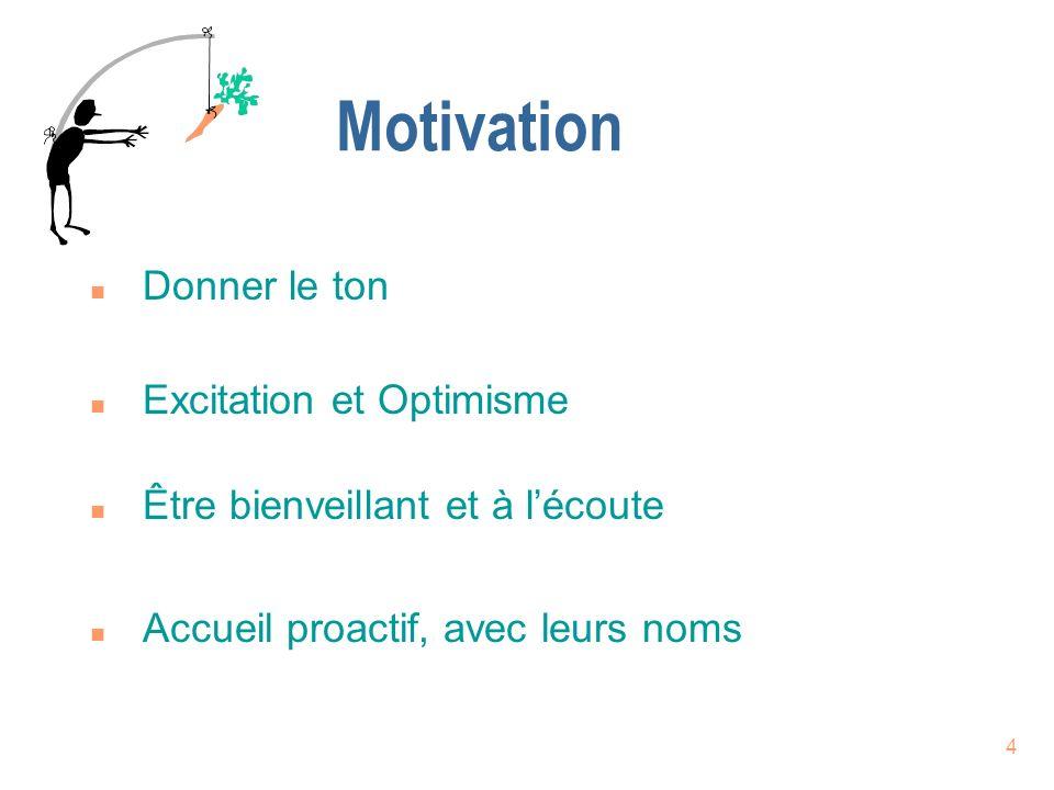 Motivation Donner le ton Excitation et Optimisme