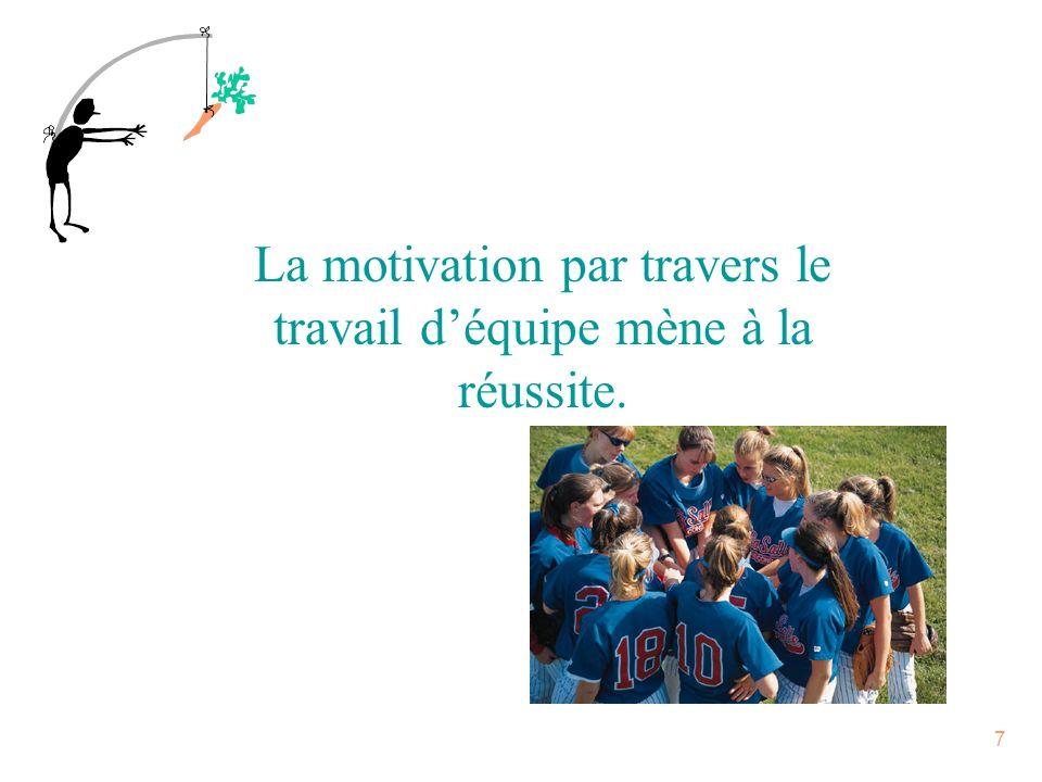 La motivation par travers le travail d'équipe mène à la réussite.