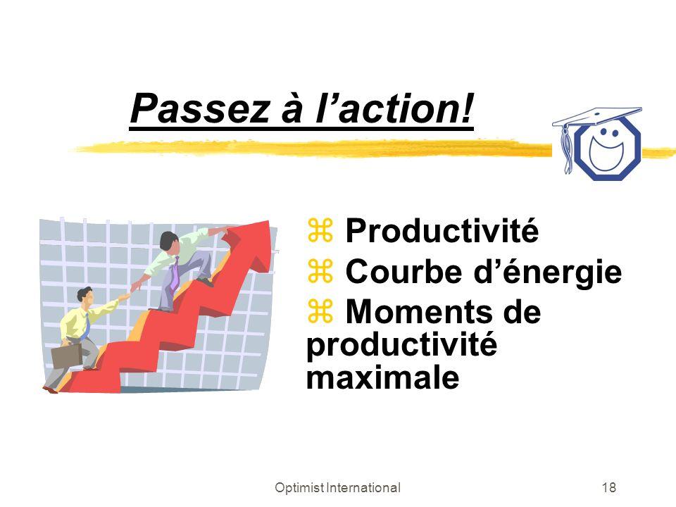 Productivité Courbe d'énergie Moments de productivité maximale