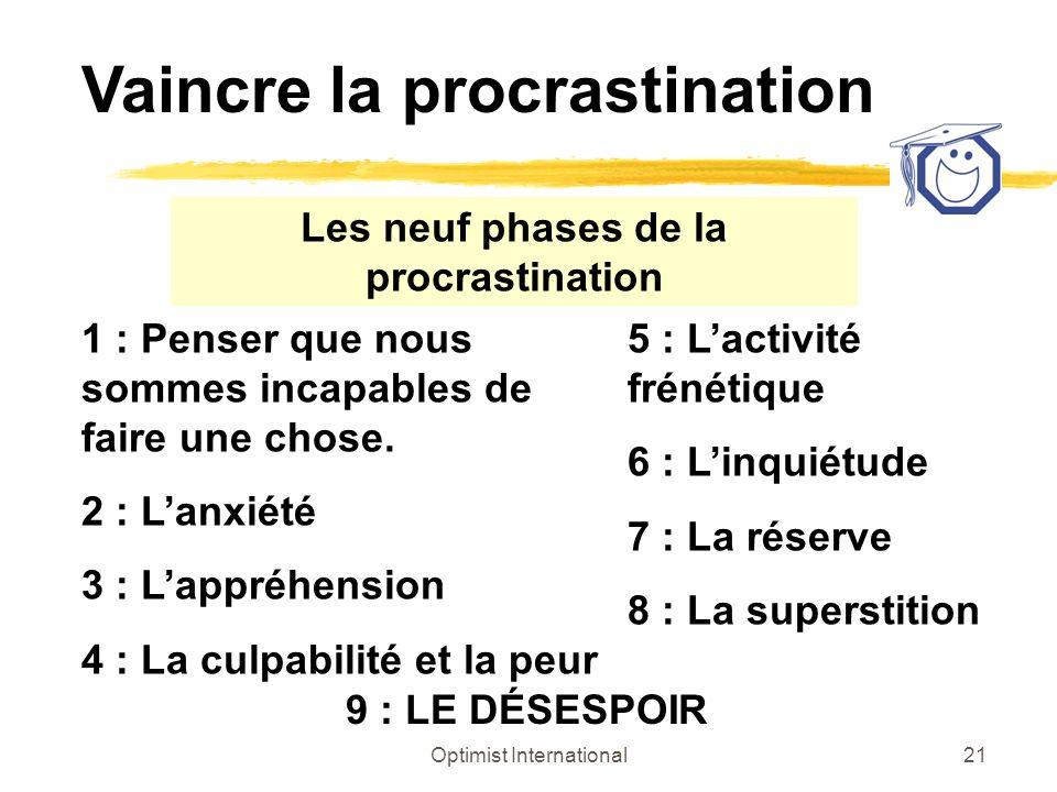 Les neuf phases de la procrastination