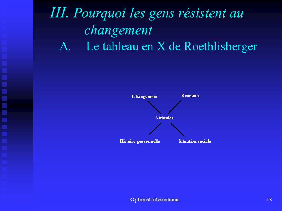Le tableau en X de Roethlisberger