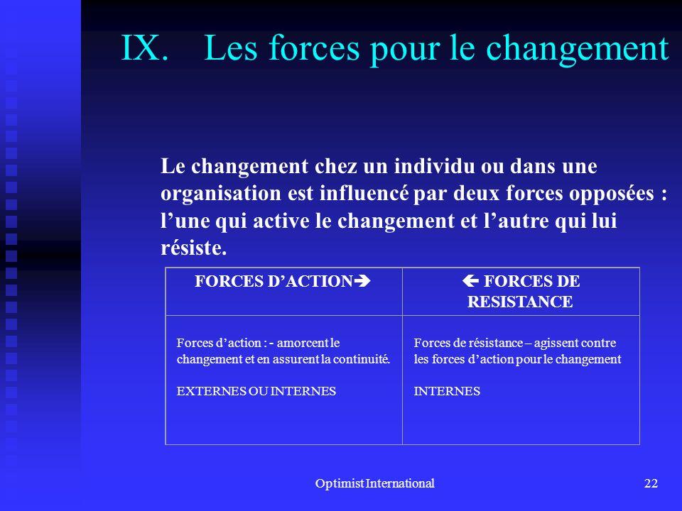 Les forces pour le changement