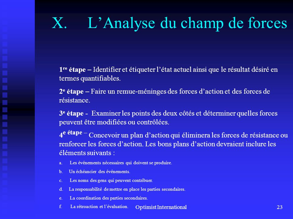 L'Analyse du champ de forces