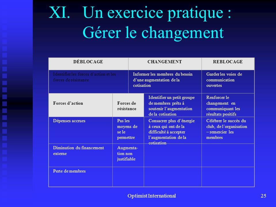Un exercice pratique : Gérer le changement