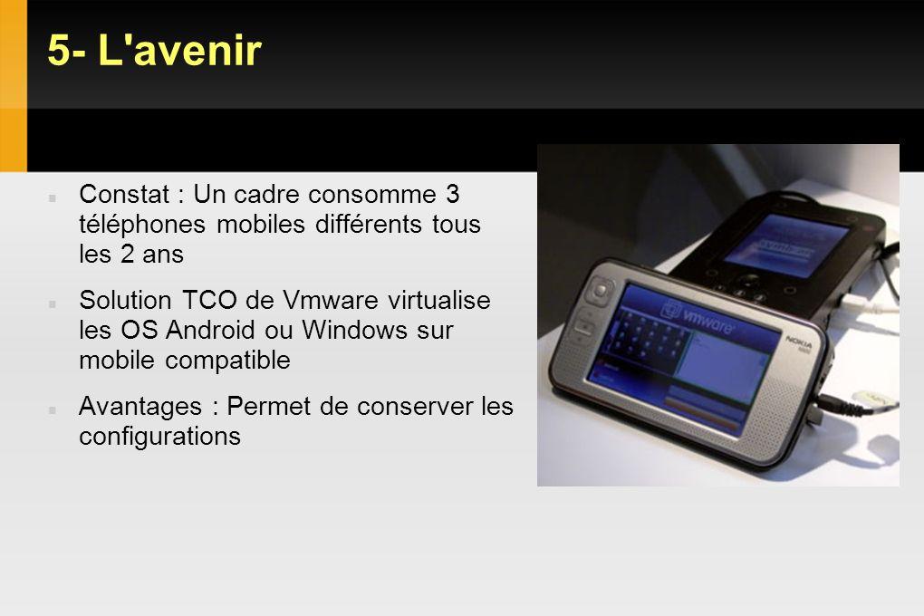 5- L avenir Le Mobile Virtualisé