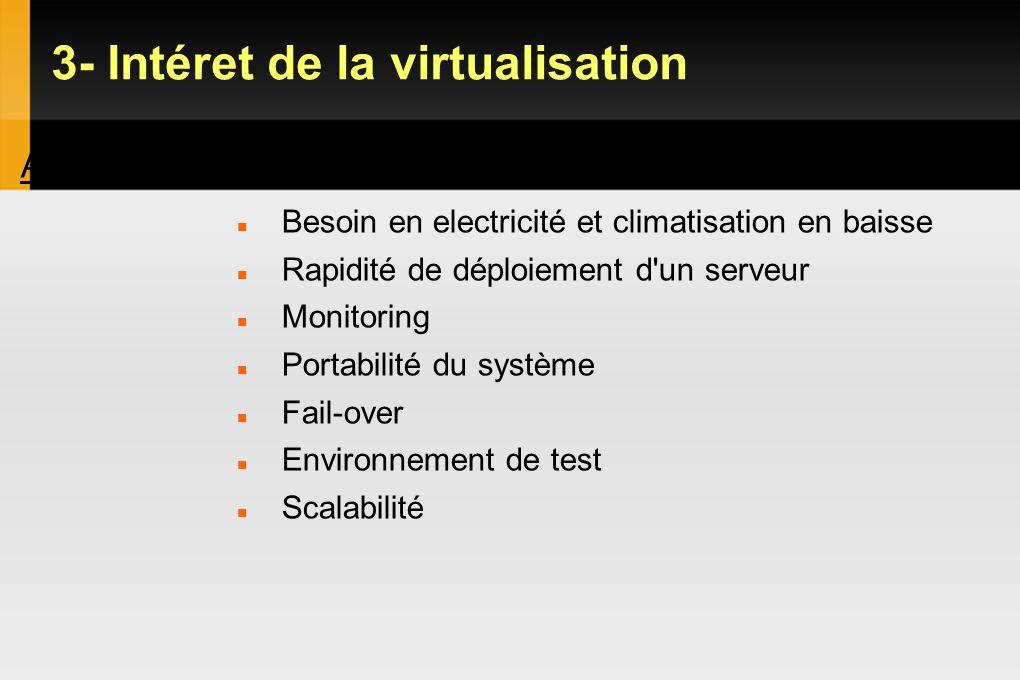 3- Intéret de la virtualisation