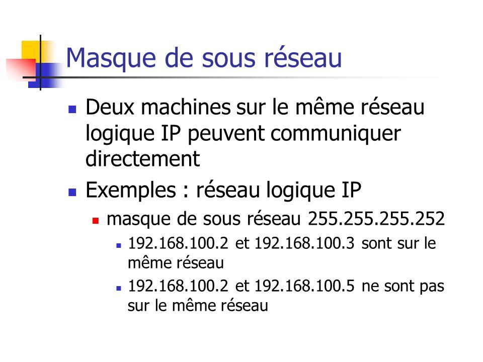 Masque de sous réseau Deux machines sur le même réseau logique IP peuvent communiquer directement.