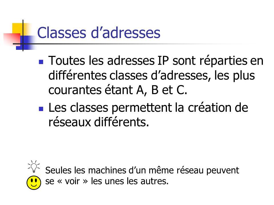 Classes d'adresses Toutes les adresses IP sont réparties en différentes classes d'adresses, les plus courantes étant A, B et C.