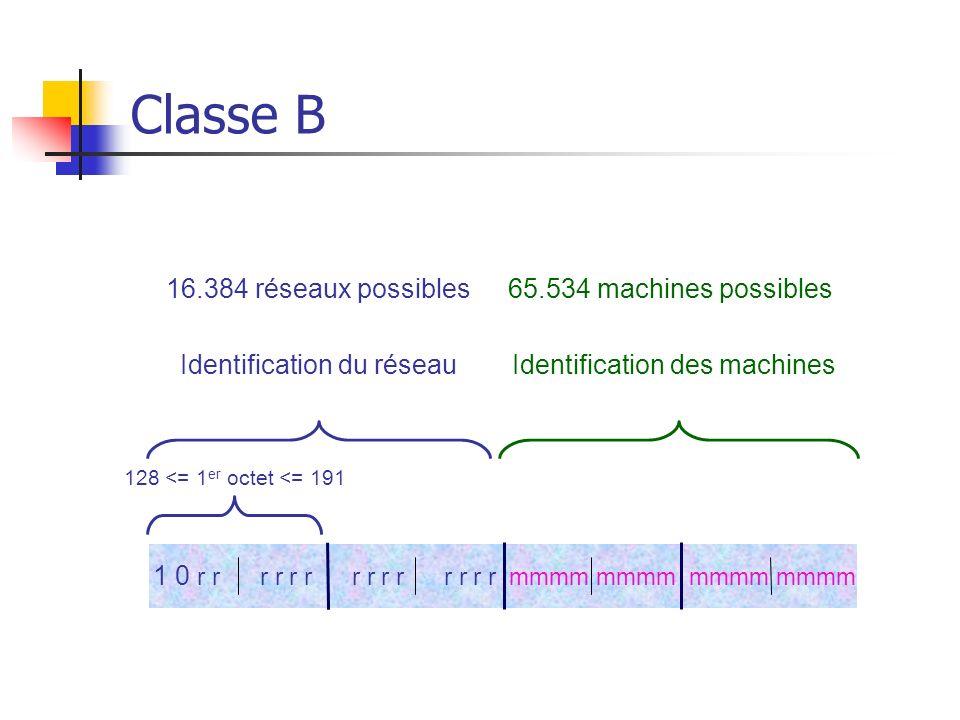 Classe B 16.384 réseaux possibles 65.534 machines possibles