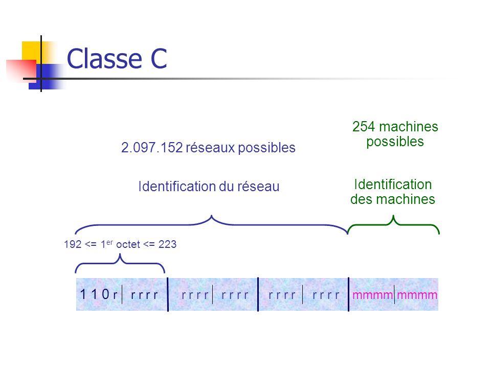 Classe C 254 machines possibles 2.097.152 réseaux possibles