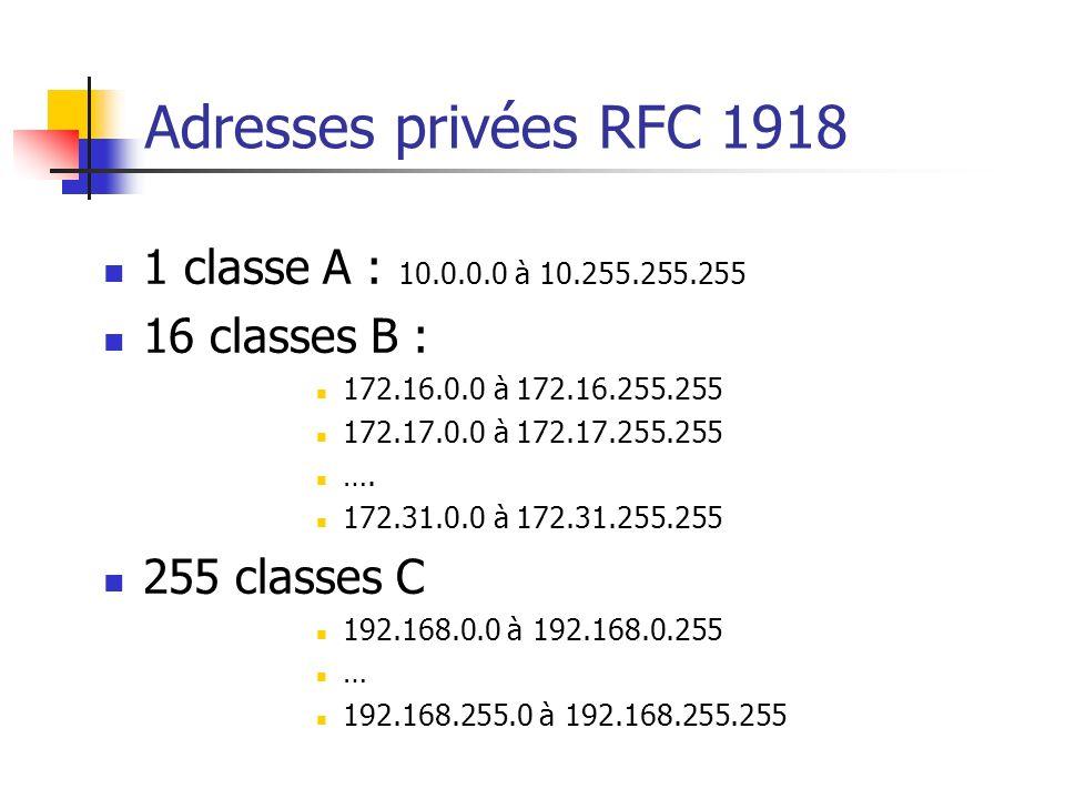 Adresses privées RFC 1918 1 classe A : 10.0.0.0 à 10.255.255.255