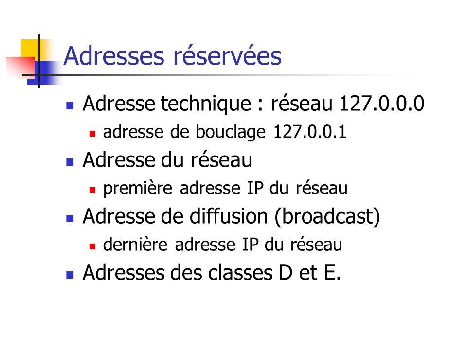 Adresses réservées Adresse technique : réseau 127.0.0.0