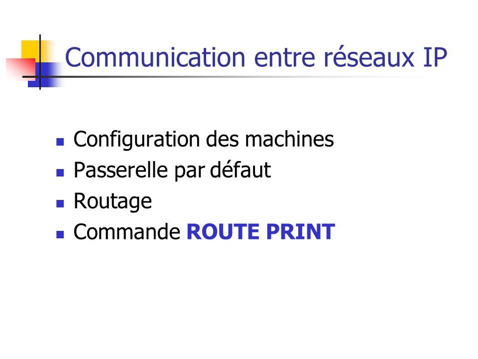 Communication entre réseaux IP