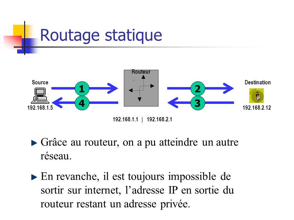 Routage statique Grâce au routeur, on a pu atteindre un autre réseau.