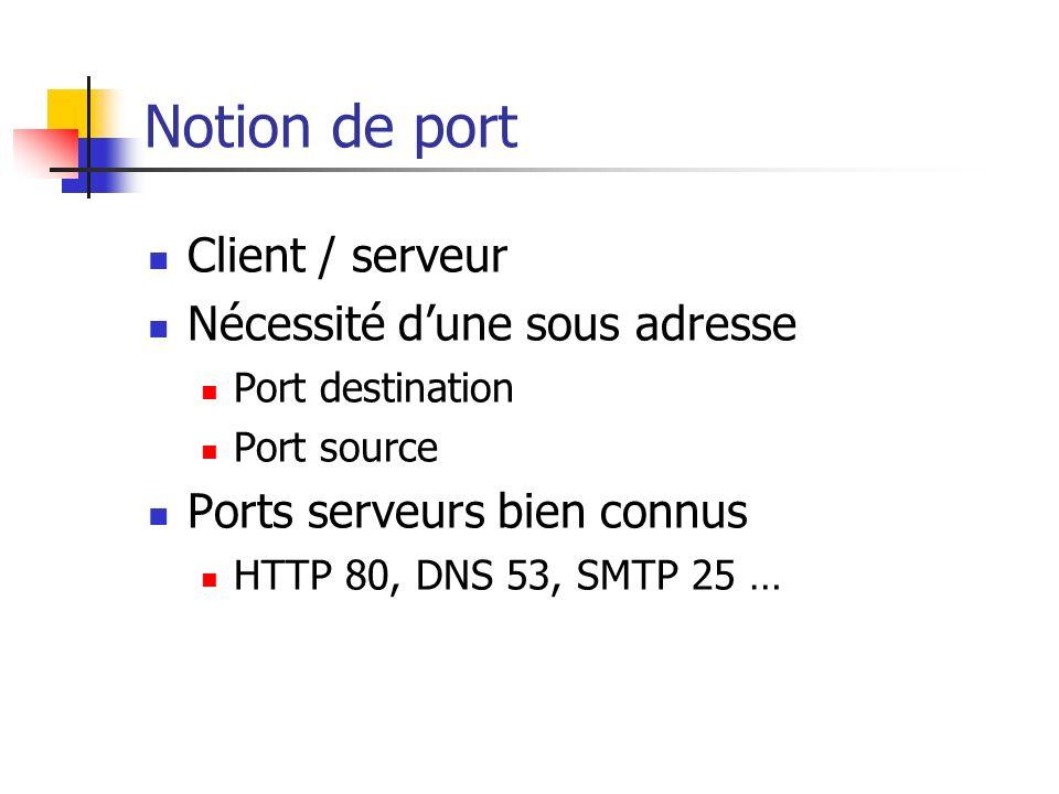 Notion de port Client / serveur Nécessité d'une sous adresse
