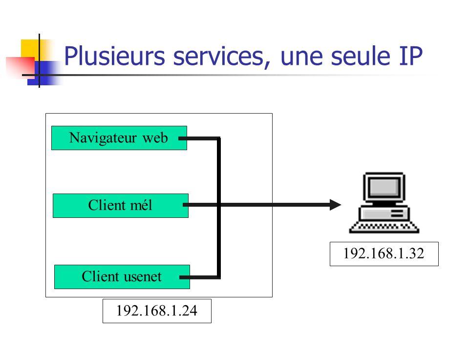 Plusieurs services, une seule IP
