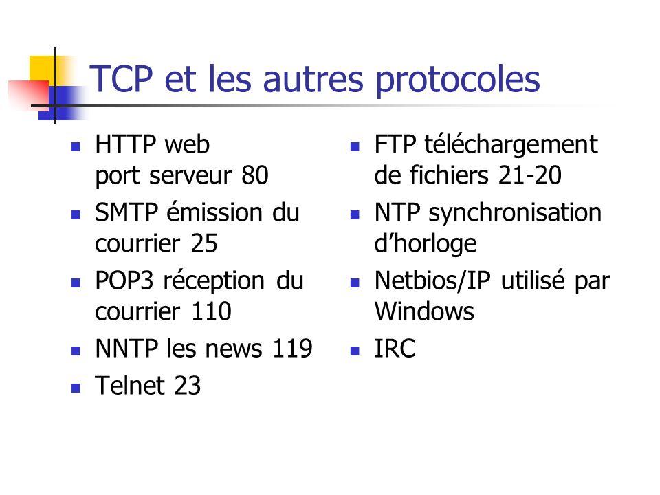 TCP et les autres protocoles