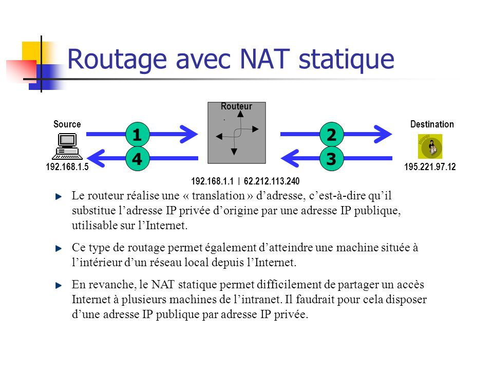 Routage avec NAT statique