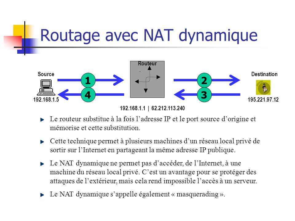 Routage avec NAT dynamique