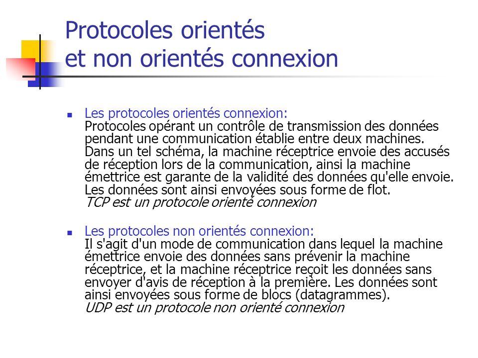 Protocoles orientés et non orientés connexion