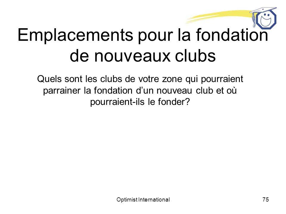 Emplacements pour la fondation de nouveaux clubs